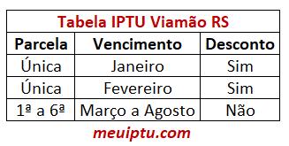 Tabela IPTU Viamão RS
